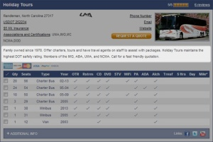Example of company profile on BusRates.com with company description highlighted